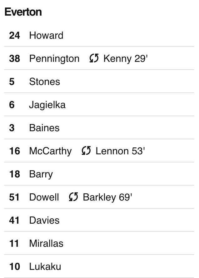 Everton Team Selection.jpg