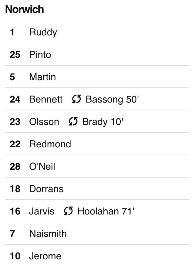 Norwich Team Selection.jpg